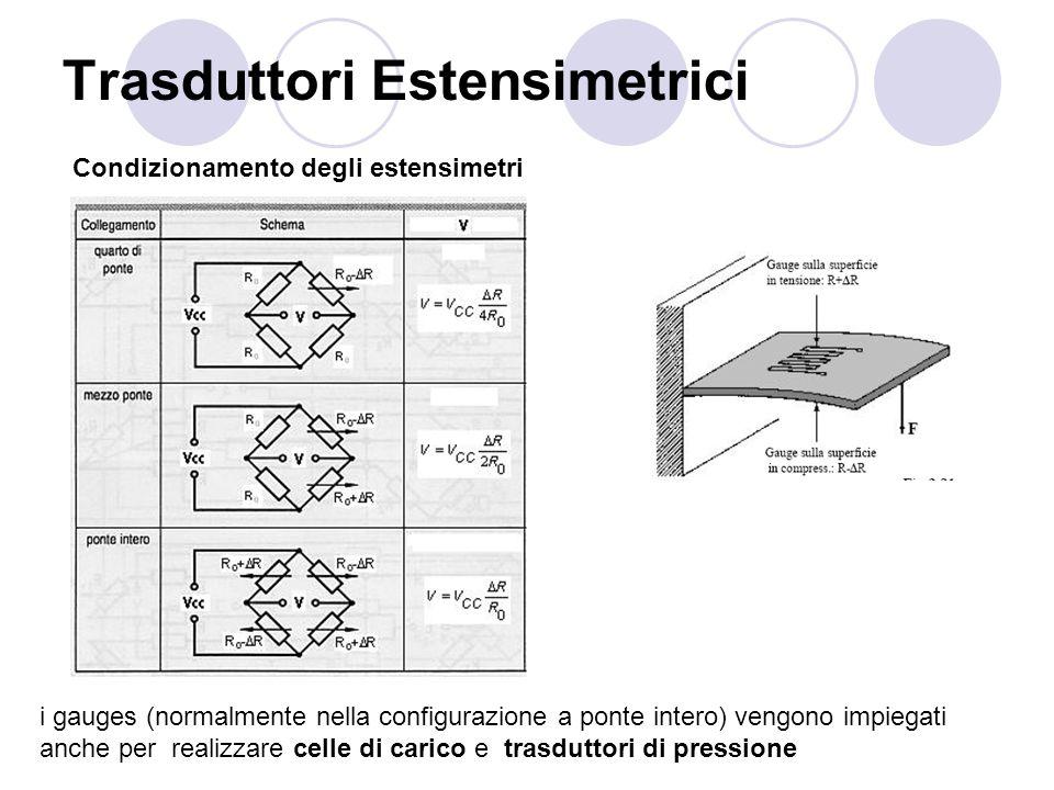 Trasduttori Estensimetrici Condizionamento degli estensimetri i gauges (normalmente nella configurazione a ponte intero) vengono impiegati anche per r