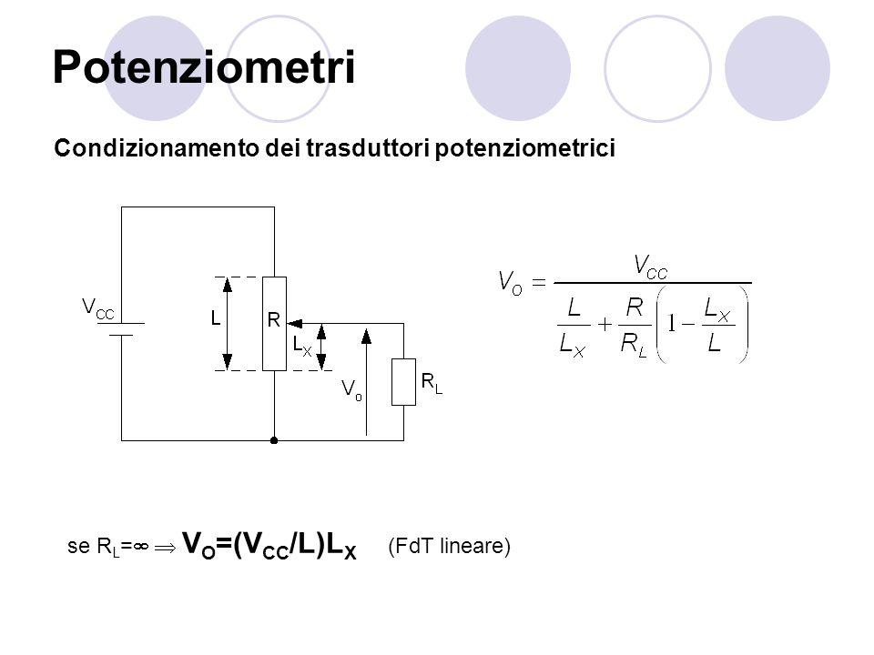 Potenziometri se R L = V O =(V CC /L)L X (FdT lineare) Condizionamento dei trasduttori potenziometrici