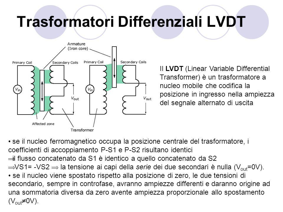 Trasformatori Differenziali LVDT Il LVDT (Linear Variable Differential Transformer) è un trasformatore a nucleo mobile che codifica la posizione in in