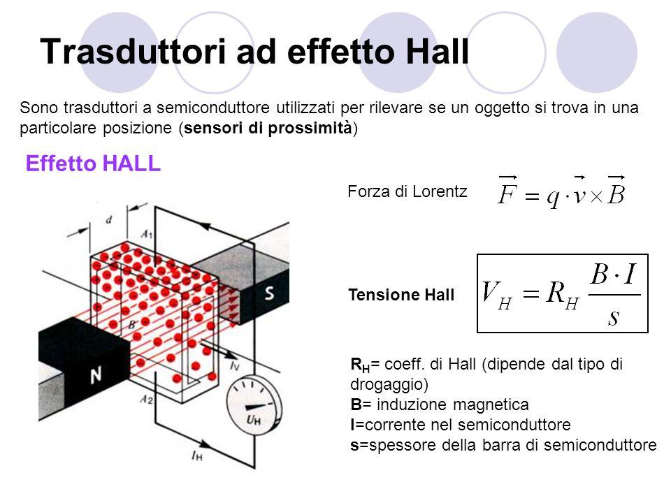 Trasduttori ad effetto Hall Sono trasduttori a semiconduttore utilizzati per rilevare se un oggetto si trova in una particolare posizione (sensori di