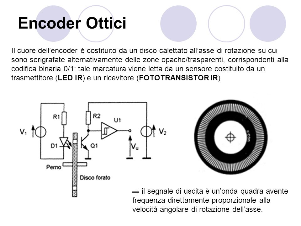 Encoder Ottici Il cuore dellencoder è costituito da un disco calettato allasse di rotazione su cui sono serigrafate alternativamente delle zone opache