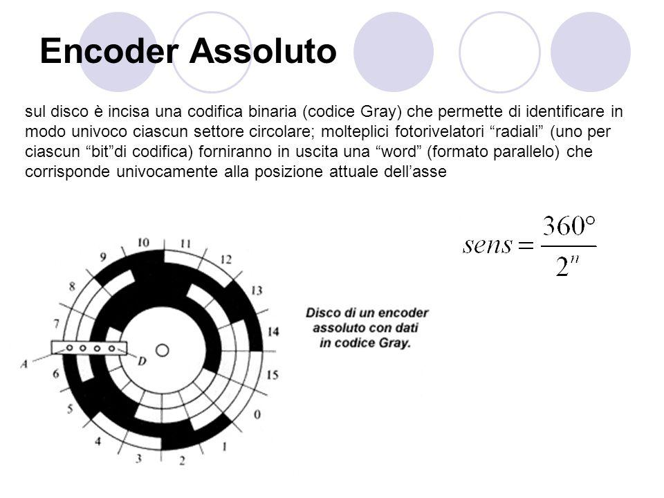 Encoder Assoluto sul disco è incisa una codifica binaria (codice Gray) che permette di identificare in modo univoco ciascun settore circolare; moltepl