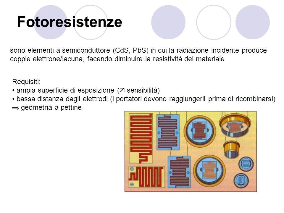 Fotoresistenze sono elementi a semiconduttore (CdS, PbS) in cui la radiazione incidente produce coppie elettrone/lacuna, facendo diminuire la resistiv
