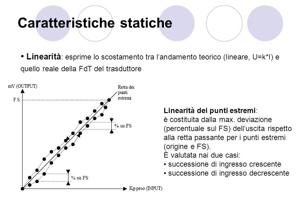 Caratteristiche statiche Linearità : esprime lo scostamento tra landamento teorico (lineare, U=k*I) e quello reale della FdT del trasduttore Linearità