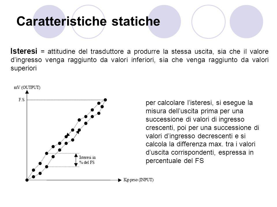 Caratteristiche statiche Isteresi = attitudine del trasduttore a produrre la stessa uscita, sia che il valore dingresso venga raggiunto da valori infe