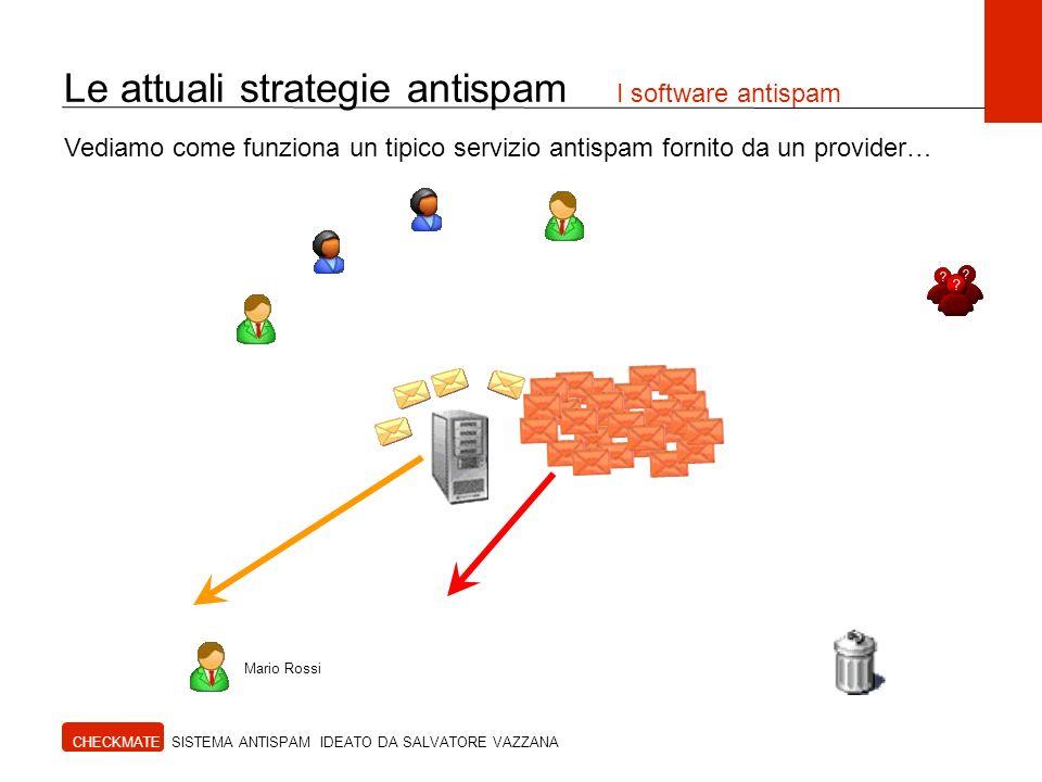 CHECKMATE SISTEMA ANTISPAM IDEATO DA SALVATORE VAZZANA Vediamo come funziona un tipico servizio antispam fornito da un provider… Mario Rossi Le attuali strategie antispam I software antispam