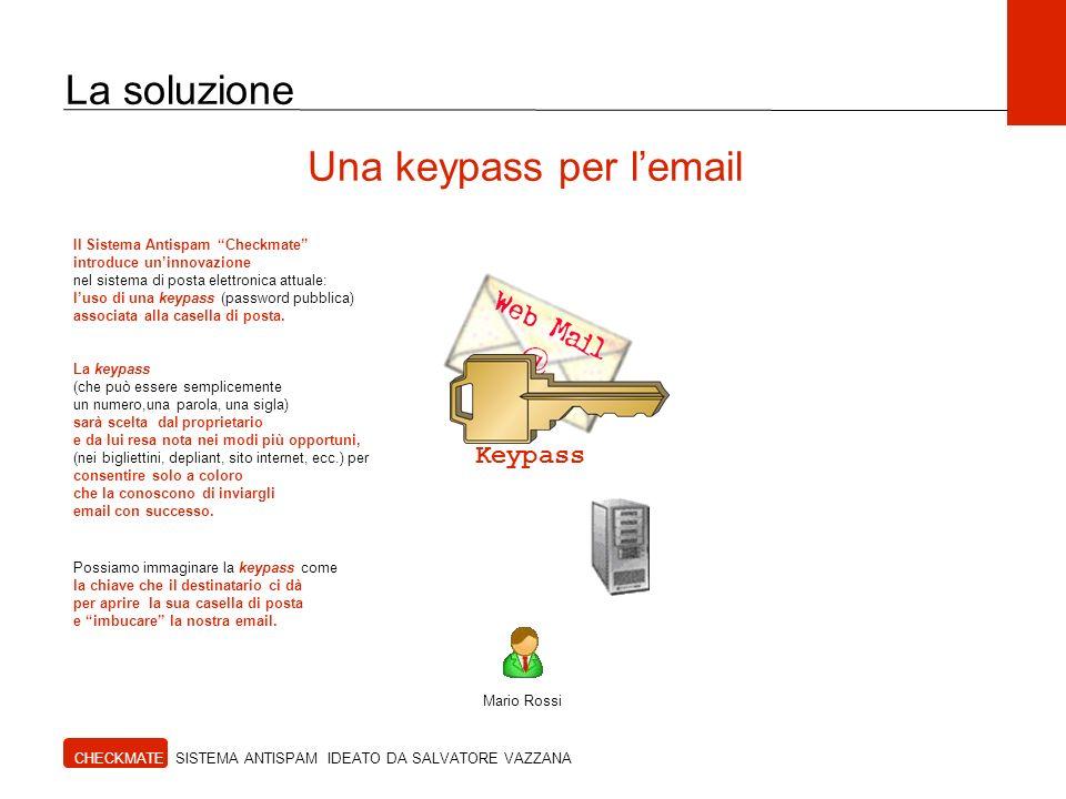 La soluzione Una keypass per lemail Mario Rossi Keypass Il Sistema Antispam Checkmate introduce uninnovazione nel sistema di posta elettronica attuale: luso di una keypass (password pubblica) associata alla casella di posta.