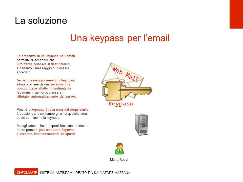 CHECKMATE SISTEMA ANTISPAM IDEATO DA SALVATORE VAZZANA La soluzione Una keypass per lemail Mario Rossi Keypass La presenza della keypass nellemail permette di accertare che il mittente conosce il destinatario, e pertanto il messaggio può essere accettato.
