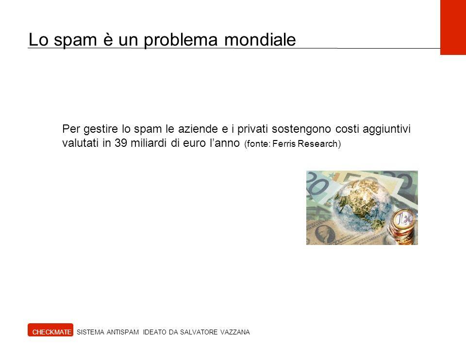 Lo spam è un problema mondiale CHECKMATE SISTEMA ANTISPAM IDEATO DA SALVATORE VAZZANA Per gestire lo spam le aziende e i privati sostengono costi aggiuntivi valutati in 39 miliardi di euro lanno (fonte: Ferris Research)