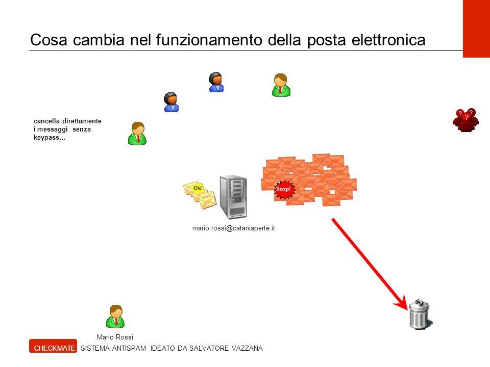 CHECKMATE SISTEMA ANTISPAM IDEATO DA SALVATORE VAZZANA Cosa cambia nel funzionamento della posta elettronica Mario Rossi mario.rossi@cataniaperte.it Stop.