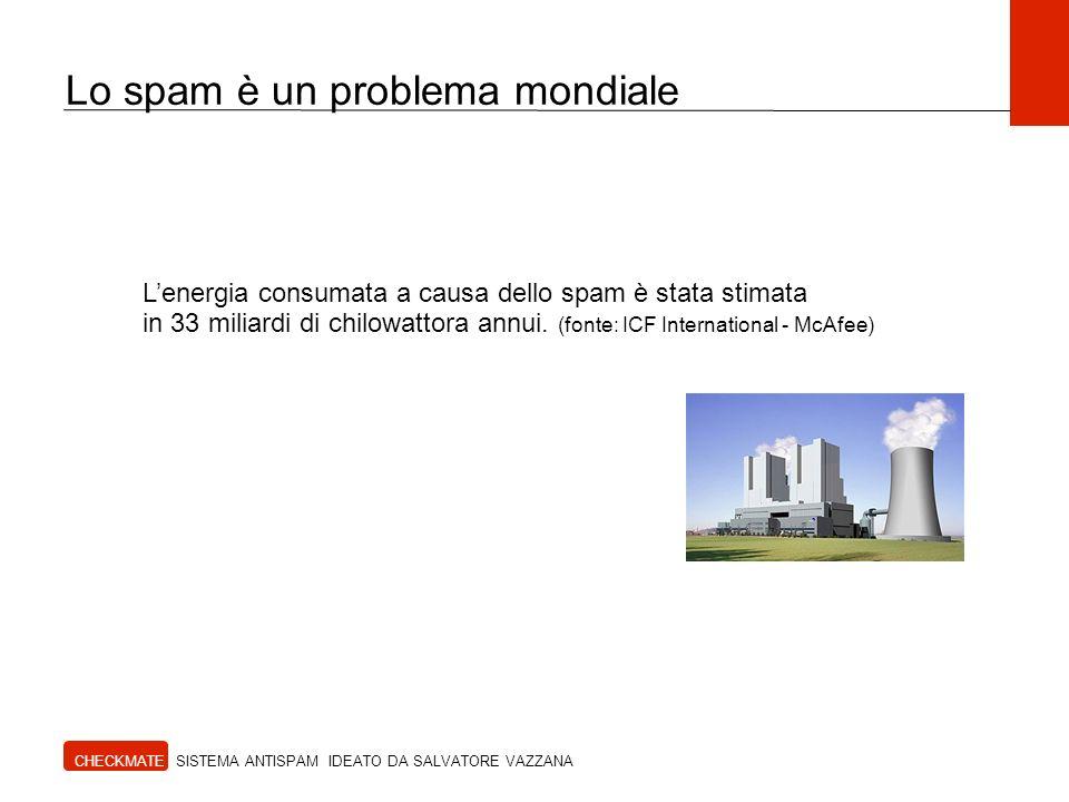 Lo spam è un problema per tutti CHECKMATE SISTEMA ANTISPAM IDEATO DA SALVATORE VAZZANA