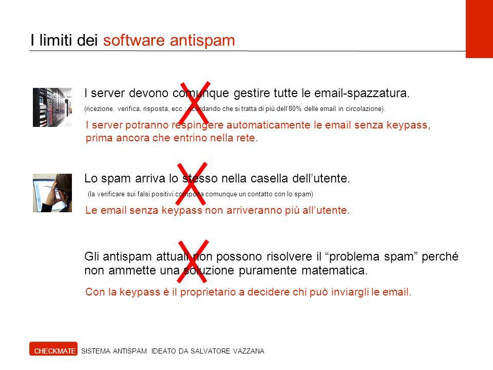 I limiti dei software antispam Le email senza keypass non arriveranno più allutente.