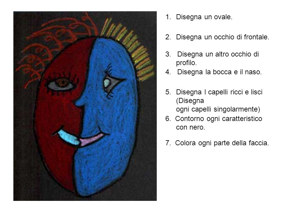 1.Disegna un ovale. 2.Disegna un occhio di frontale.