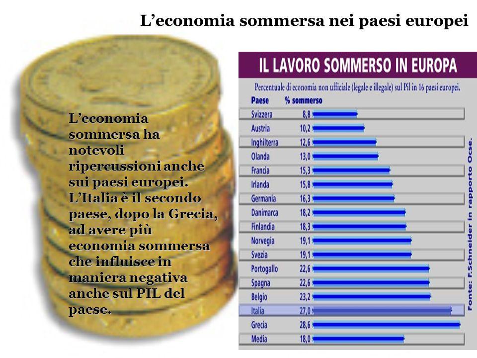 Leconomia sommersa nei paesi europei Leconomia sommersa ha notevoli ripercussioni anche sui paesi europei. LItalia è il secondo paese, dopo la Grecia,