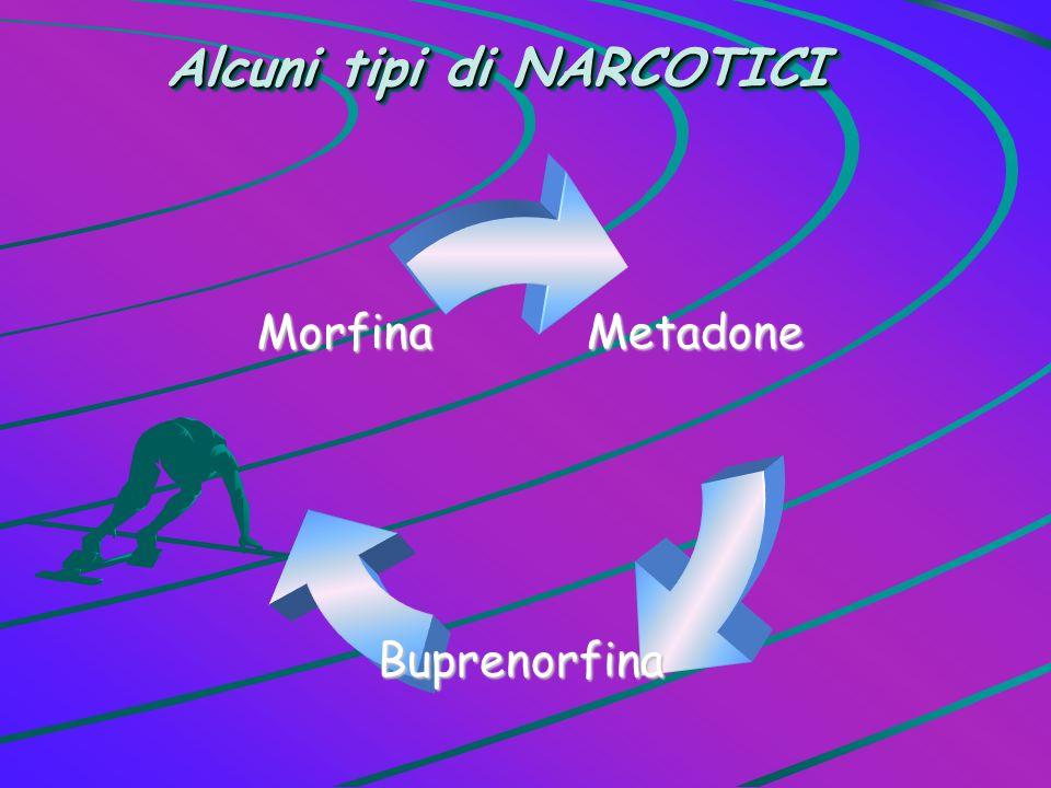 Metadone Buprenorfina Morfina Alcuni tipi di NARCOTICI Alcuni tipi di NARCOTICI