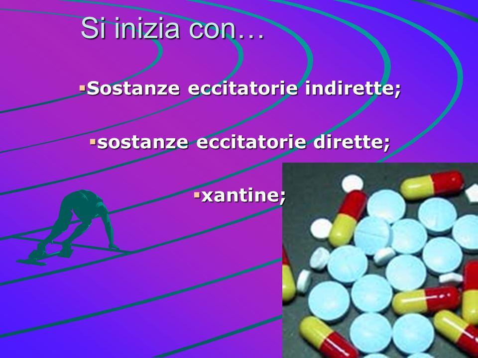 Negli atleti la scelta di farmaci per il trattamento dellasma e delle altre affezioni respiratorie è un grosso problema perché la maggior parte delle sostanze utilizzate ha anche potere stimolante.