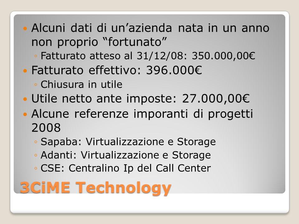 3CiME Technology Alcuni dati di unazienda nata in un anno non proprio fortunato Fatturato atteso al 31/12/08: 350.000,00 Fatturato effettivo: 396.000