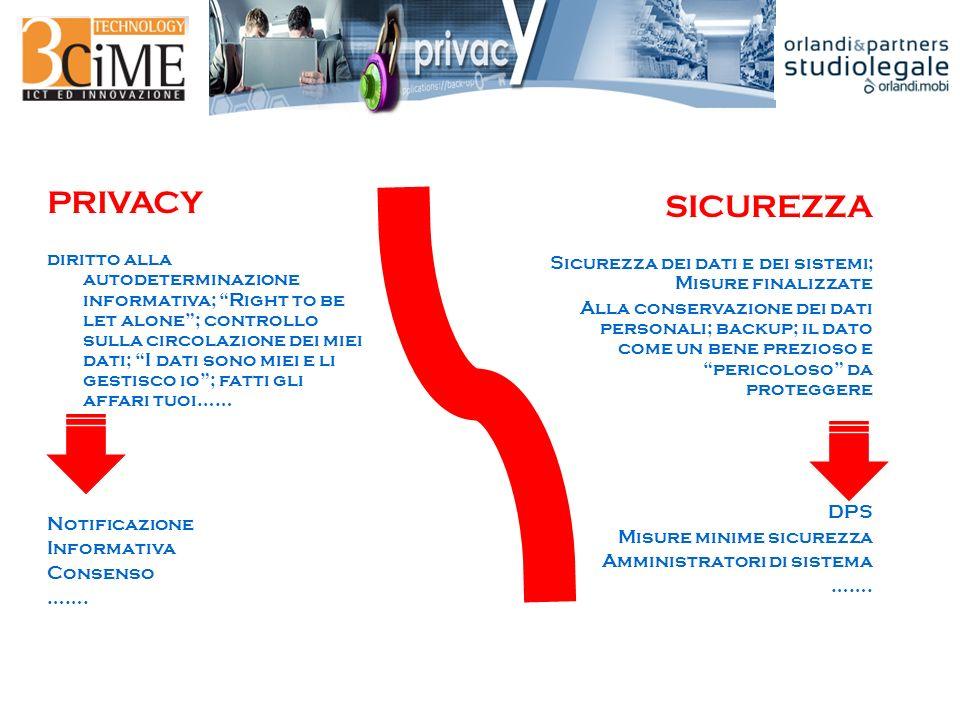 PRIVACY diritto alla autodeterminazione informativa; Right to be let alone; controllo sulla circolazione dei miei dati; I dati sono miei e li gestisco io; fatti gli affari tuoi…… Notificazione Informativa Consenso …….