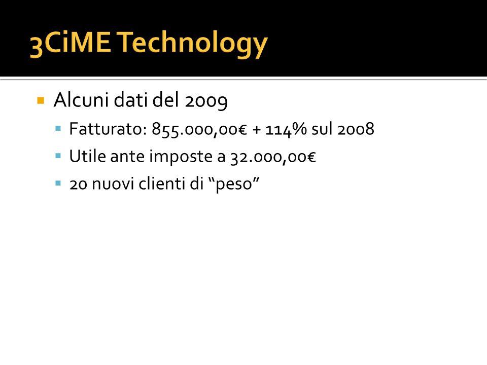 Alcuni dati del 2009 Fatturato: 855.000,00 + 114% sul 2008 Utile ante imposte a 32.000,00 20 nuovi clienti di peso