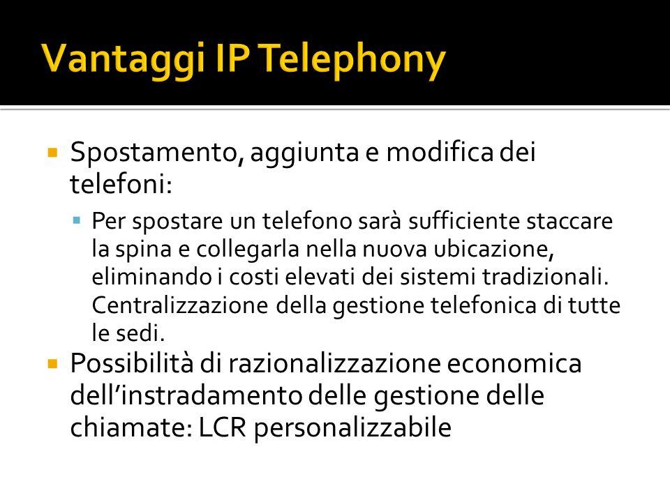 Spostamento, aggiunta e modifica dei telefoni: Per spostare un telefono sarà sufficiente staccare la spina e collegarla nella nuova ubicazione, eliminando i costi elevati dei sistemi tradizionali.
