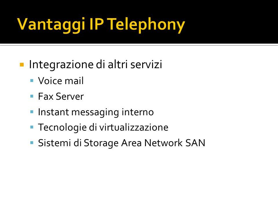 Integrazione di altri servizi Voice mail Fax Server Instant messaging interno Tecnologie di virtualizzazione Sistemi di Storage Area Network SAN