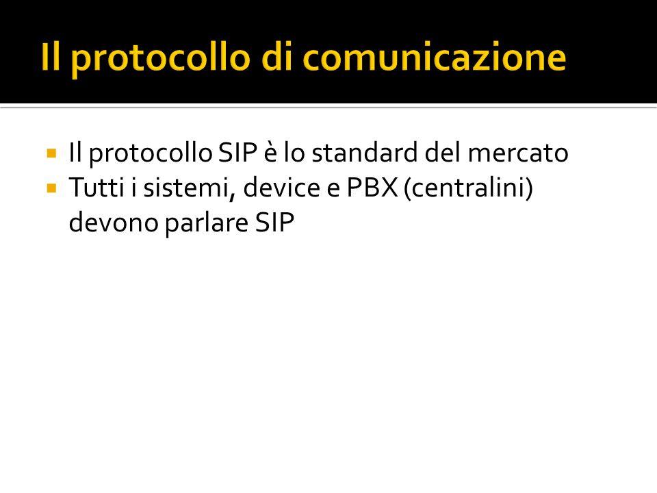 Il protocollo SIP è lo standard del mercato Tutti i sistemi, device e PBX (centralini) devono parlare SIP