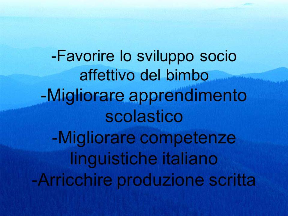 14 -Favorire lo sviluppo socio affettivo del bimbo -Migliorare apprendimento scolastico -Migliorare competenze linguistiche italiano -Arricchire produ