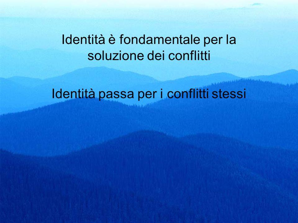 22 Identità è fondamentale per la soluzione dei conflitti Identità passa per i conflitti stessi