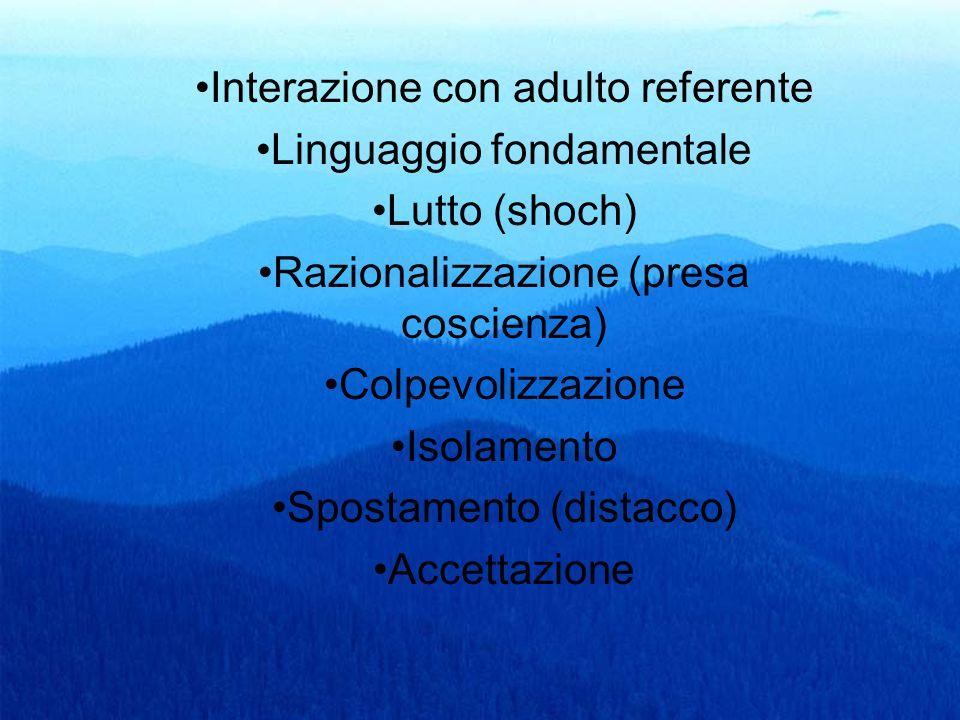 31 Interazione con adulto referente Linguaggio fondamentale Lutto (shoch) Razionalizzazione (presa coscienza) Colpevolizzazione Isolamento Spostamento