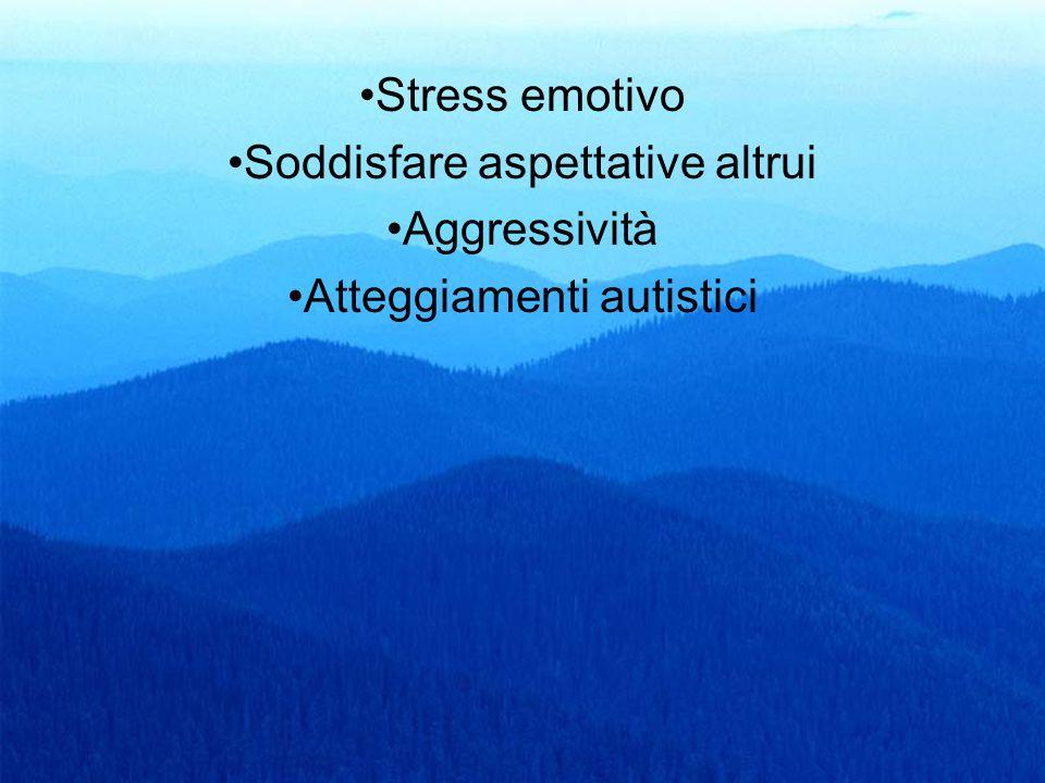 44 Stress emotivo Soddisfare aspettative altrui Aggressività Atteggiamenti autistici