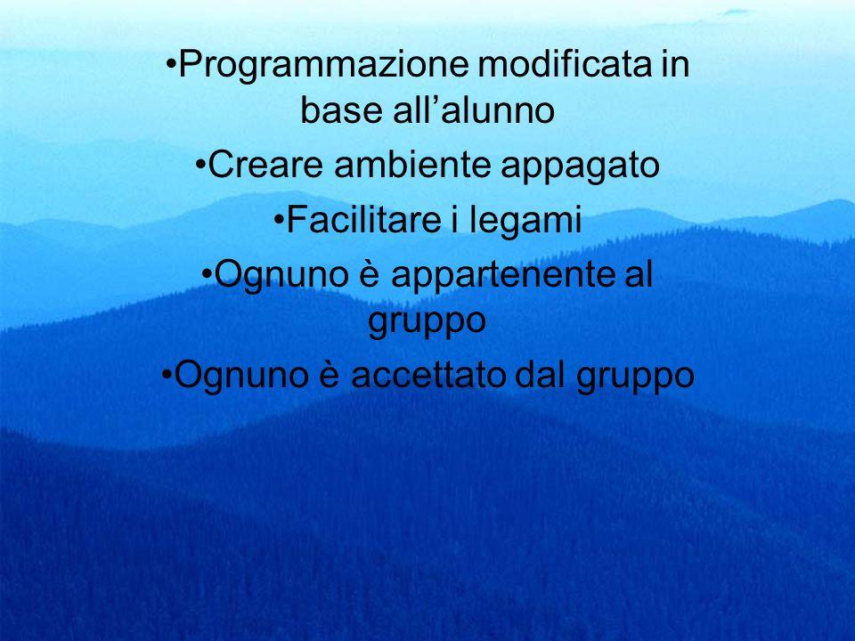 56 Programmazione modificata in base allalunno Creare ambiente appagato Facilitare i legami Ognuno è appartenente al gruppo Ognuno è accettato dal gru