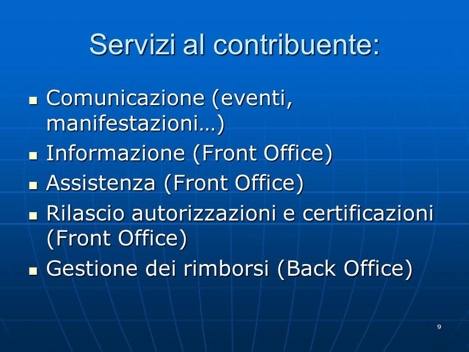 9 Servizi al contribuente: Comunicazione (eventi, manifestazioni…) Comunicazione (eventi, manifestazioni…) Informazione (Front Office) Informazione (Front Office) Assistenza (Front Office) Assistenza (Front Office) Rilascio autorizzazioni e certificazioni (Front Office) Rilascio autorizzazioni e certificazioni (Front Office) Gestione dei rimborsi (Back Office) Gestione dei rimborsi (Back Office)