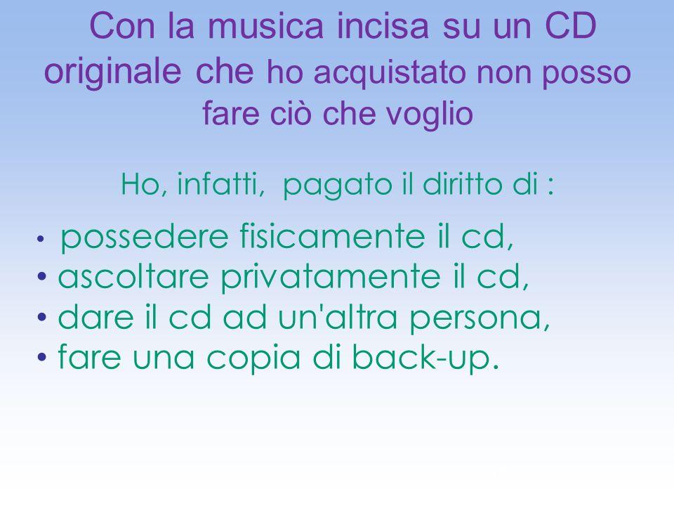 12 Il copyright o diritto dautore protegge Immagini; Canzoni e musiche; Libri; Film; Giochi per pc e consolle; Software per pc;