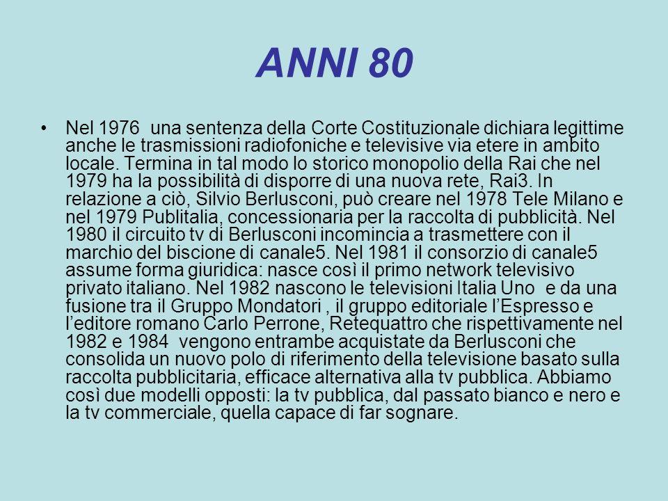 ANNI 80 Nel 1976 una sentenza della Corte Costituzionale dichiara legittime anche le trasmissioni radiofoniche e televisive via etere in ambito locale