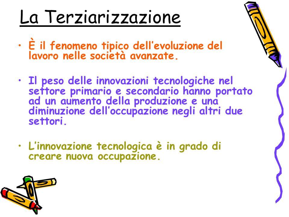 La Terziarizzazione È il fenomeno tipico dellevoluzione del lavoro nelle società avanzate. Il peso delle innovazioni tecnologiche nel settore primario