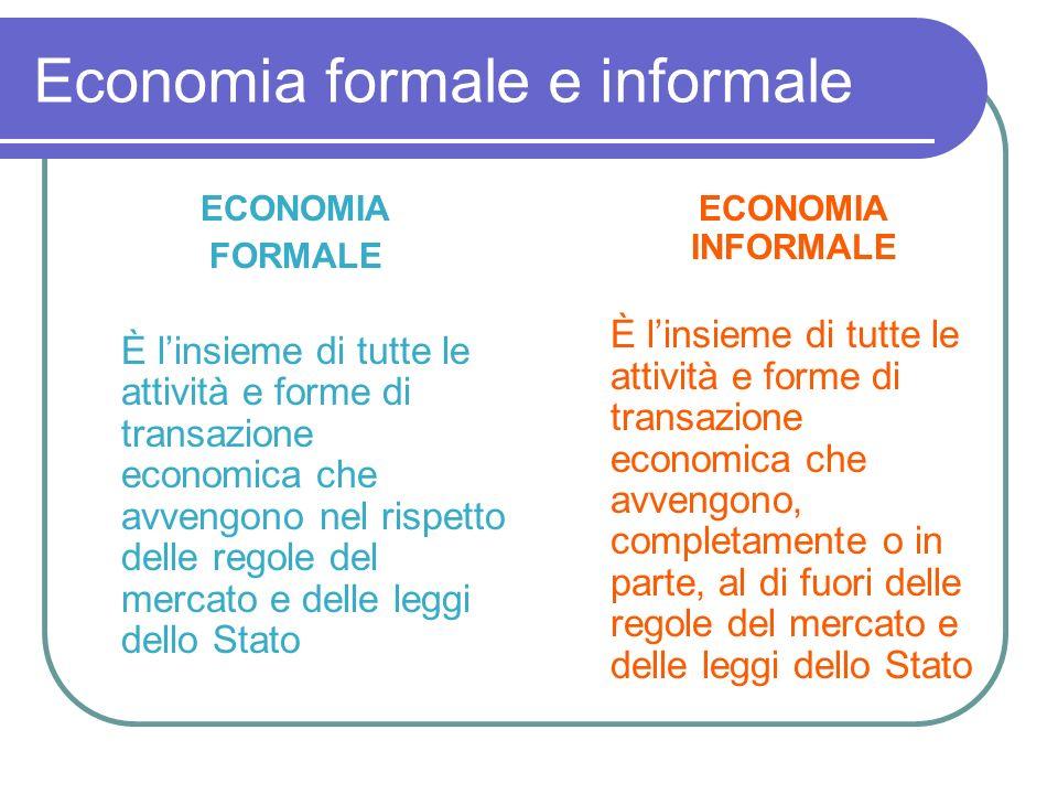 Economia formale e informale ECONOMIA FORMALE È linsieme di tutte le attività e forme di transazione economica che avvengono nel rispetto delle regole