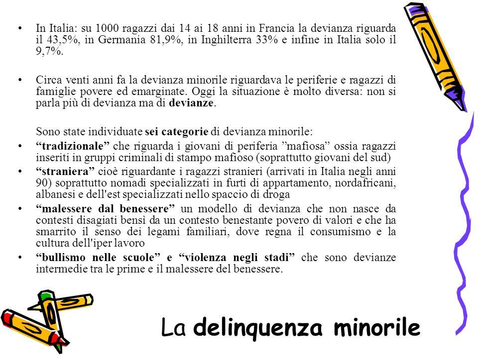 La delinquenza minorile In Italia: su 1000 ragazzi dai 14 ai 18 anni in Francia la devianza riguarda il 43,5%, in Germania 81,9%, in Inghilterra 33% e