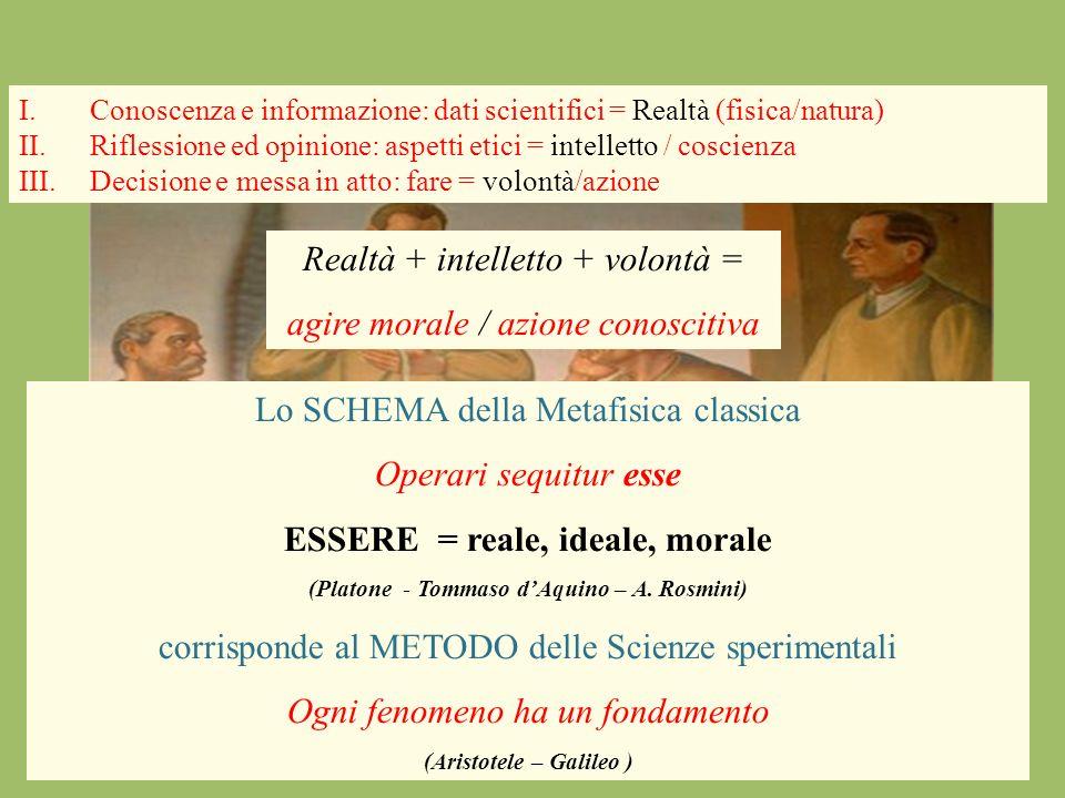 Lo SCHEMA della Metafisica classica Operari sequitur esse ESSERE = reale, ideale, morale (Platone - Tommaso dAquino – A. Rosmini) corrisponde al METOD