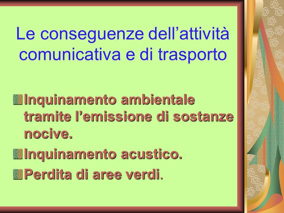Le conseguenze dellattività comunicativa e di trasporto Inquinamento ambientale tramite lemissione di sostanze nocive. Inquinamento acustico. Perdita