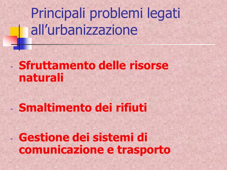 Principali problemi legati allurbanizzazione - Sfruttamento delle risorse naturali - Smaltimento dei rifiuti - Gestione dei sistemi di comunicazione e