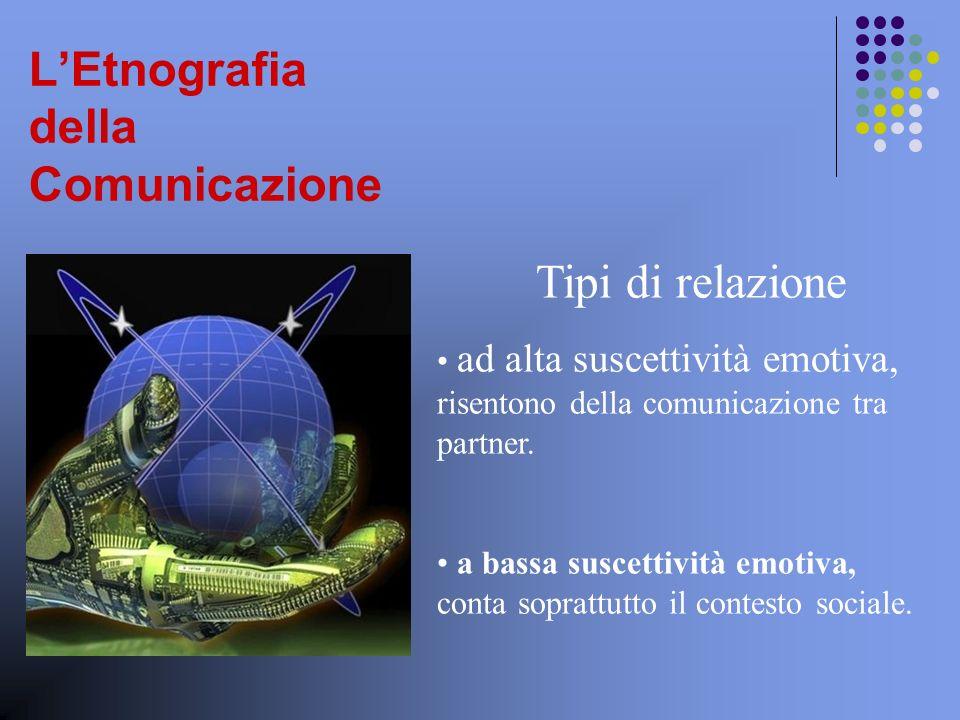 LEtnografia della Comunicazione Tipi di relazione ad alta suscettività emotiva, risentono della comunicazione tra partner.