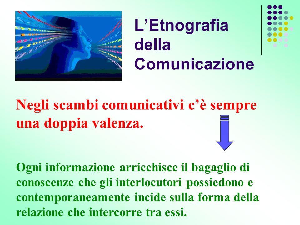 LEtnografia della Comunicazione Negli scambi comunicativi cè sempre una doppia valenza.