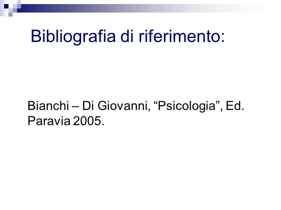 Bibliografia di riferimento: Bianchi – Di Giovanni, Psicologia, Ed. Paravia 2005.