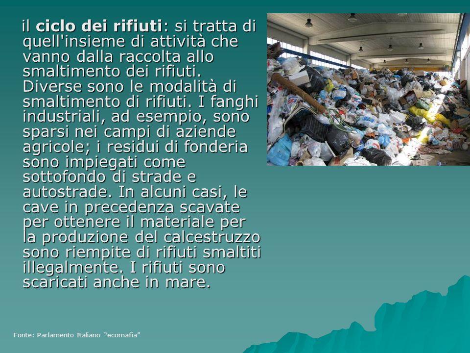 il ciclo dei rifiuti: si tratta di quell'insieme di attività che vanno dalla raccolta allo smaltimento dei rifiuti. Diverse sono le modalità di smalti