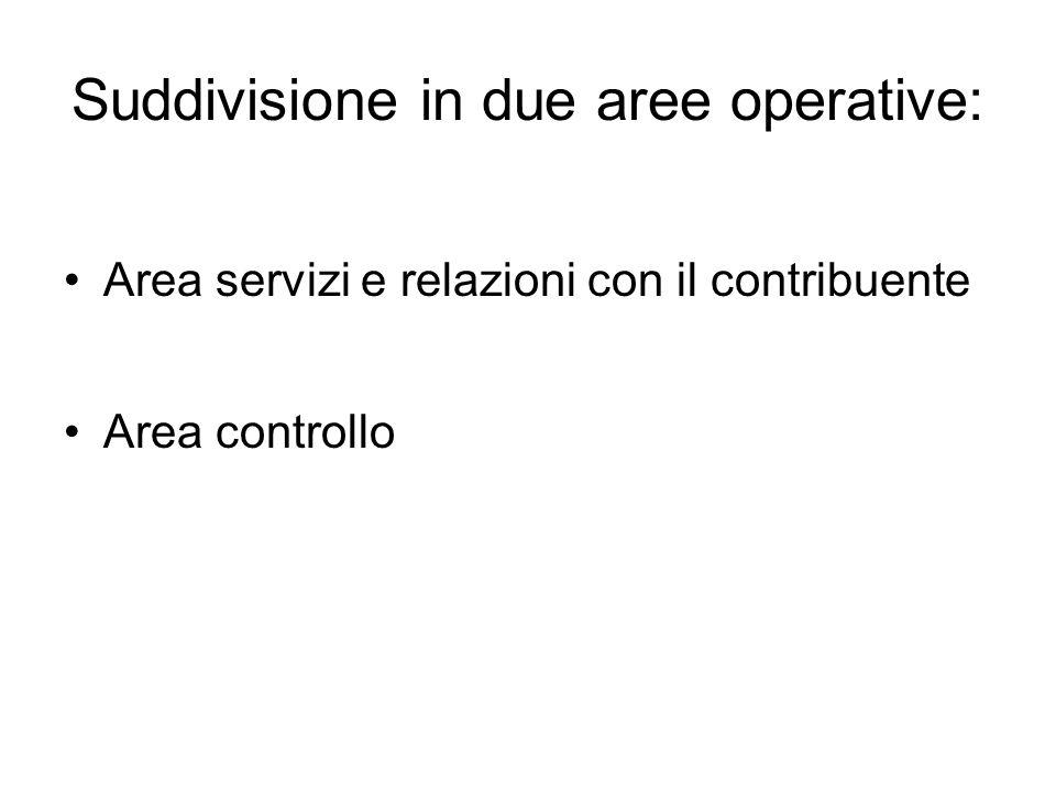 Suddivisione in due aree operative: Area servizi e relazioni con il contribuente Area controllo