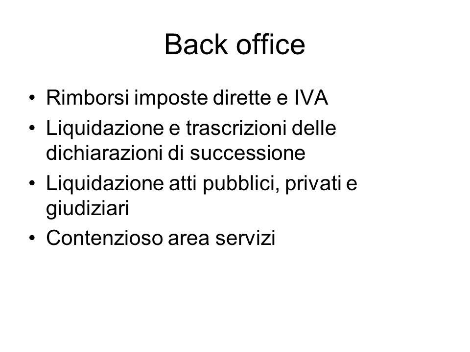 Back office Rimborsi imposte dirette e IVA Liquidazione e trascrizioni delle dichiarazioni di successione Liquidazione atti pubblici, privati e giudiziari Contenzioso area servizi