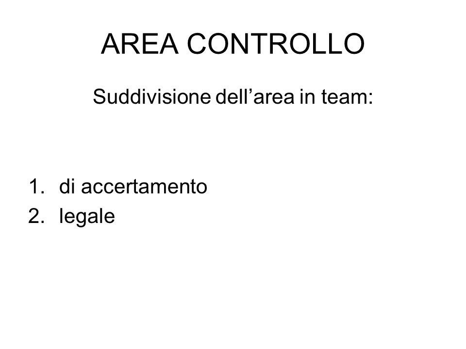 AREA CONTROLLO Suddivisione dellarea in team: 1.di accertamento 2.legale
