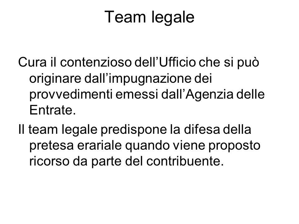 Team legale Cura il contenzioso dellUfficio che si può originare dallimpugnazione dei provvedimenti emessi dallAgenzia delle Entrate.
