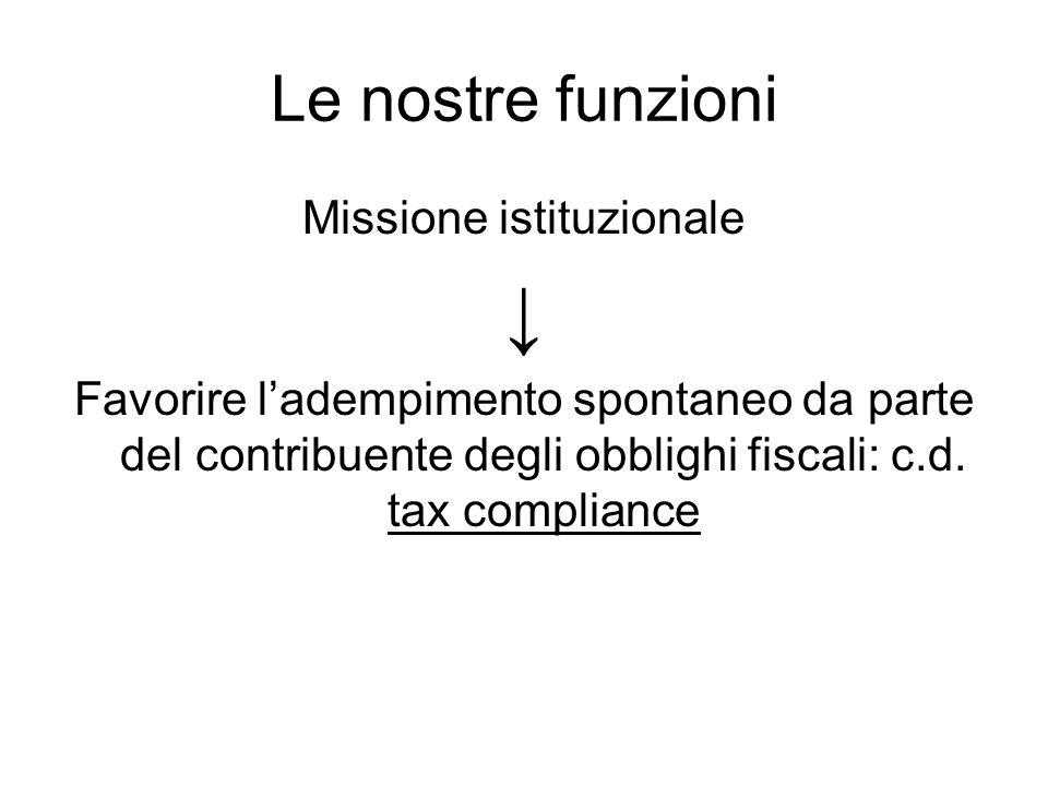 Le nostre funzioni Missione istituzionale Favorire ladempimento spontaneo da parte del contribuente degli obblighi fiscali: c.d.