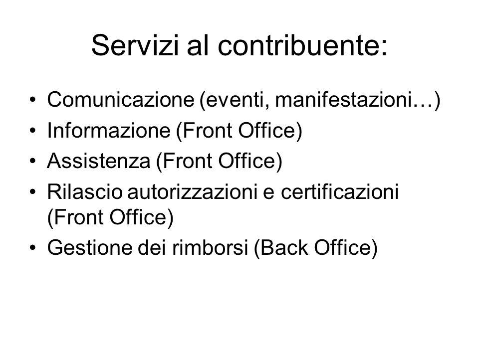 Servizi al contribuente: Comunicazione (eventi, manifestazioni…) Informazione (Front Office) Assistenza (Front Office) Rilascio autorizzazioni e certificazioni (Front Office) Gestione dei rimborsi (Back Office)